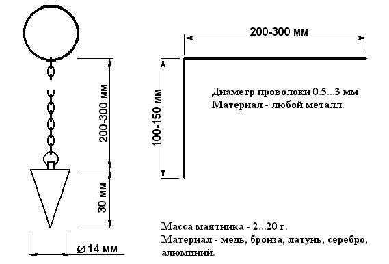 Изготовление рамки и маятника